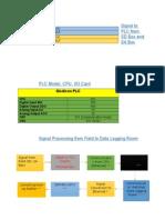 PLC Model,CPU,I,O