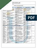 Rubrica Integrada de Evaluacion Sistemas Dinamicos - 243005