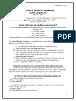 c & i curriculum overview handout