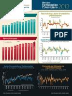 Mercado Farmaceutico 2013