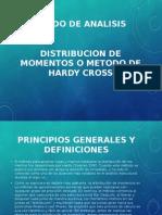 PROBLEMA MARCOS Hardy Cross 2(SIN DESPLAZAMIENTO)