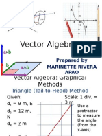 Vector Algebra Lecture