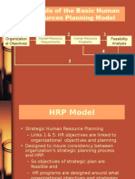 HR Planning Model