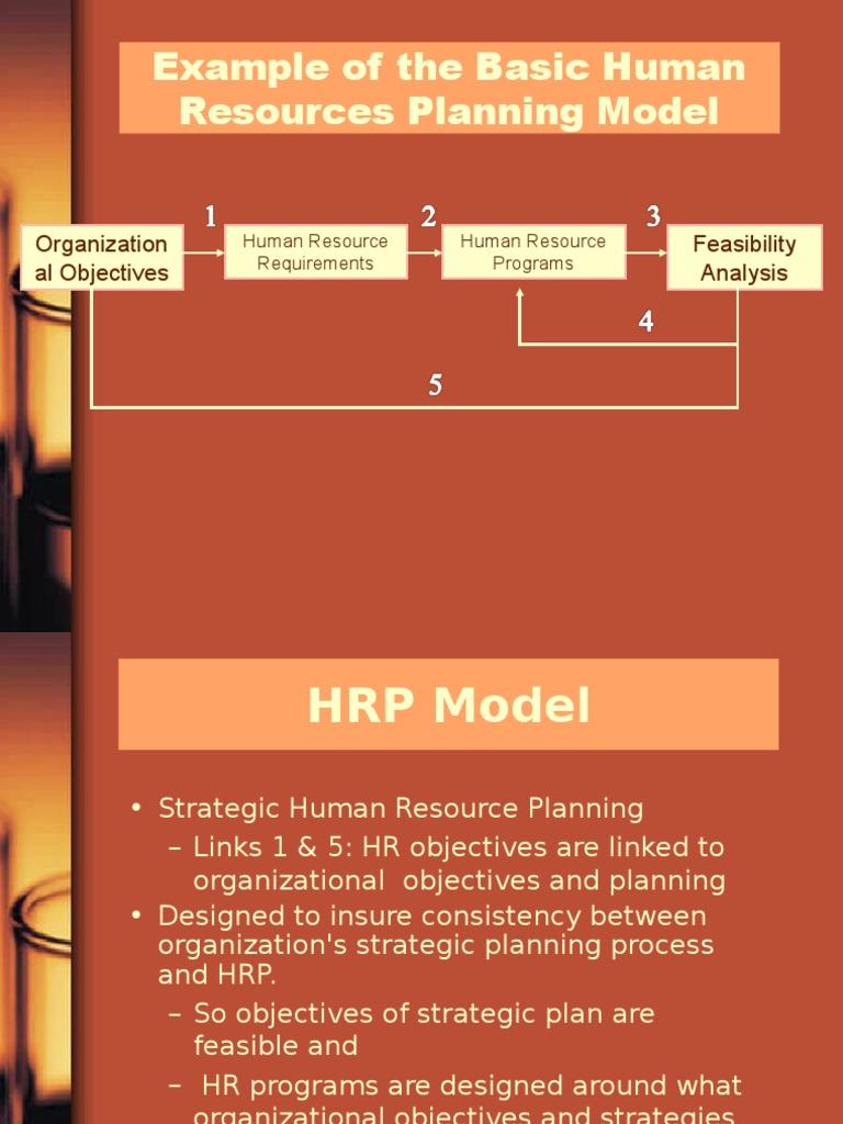 hr planning model human resource management strategic management