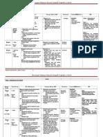 RPT T2 PBS 2015.doc
