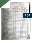resultados de evaluacion docentes ITSAE.pdf