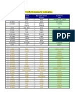 Lista Principalelor Verbe Neregulate in Engleza