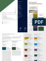 indo-european-etymological-dictionaries.pdf