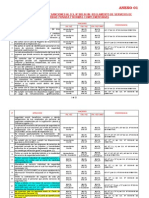 Tabla de Infracciones y Sanciones - Dicscamec (01jul14