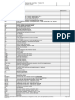 Abreviaturas de Designaciones de Señales y Bornes Para Esquemas
