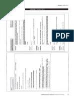 Cambridge English Advanced 2015 Speaking Sample Paper 1