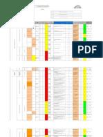 (F-MCM-HSEC-04) Matriz de Identificación de Peligros y Evaluación de Riesgos (CRC)..