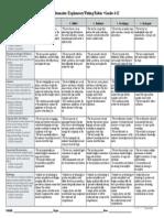 commoncoreinformativeexplanatorywritingrubricgrades (dragged)