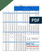 Pipe Dimensions ANSI B36.10 Sch 5 80