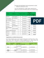 Consumo de Combustible Por Recorrido Según Rodamiento Super Premium Chevrolet Lv150