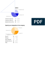 Value Management Analysis