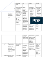 TABLA 1- Antimicrobial Agents