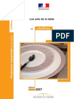 Arts Table2007[1]