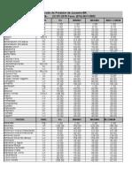 Cópia-de-cotação-de-preços-21.07.2015