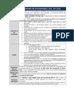 Periodo de Exclusividad - EFIP II - 2013