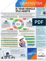 Mutual Fund,Your Vehicle to Multiple Assets.pdf