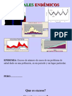 1. CANAL ENDEMICO.ppt