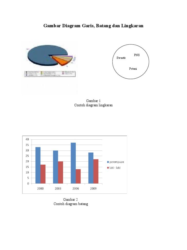 Gambar diagram garis batang dan lingkaran ccuart Choice Image