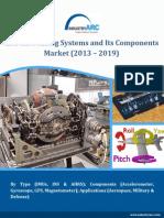 Inertial Sensing Systems Market
