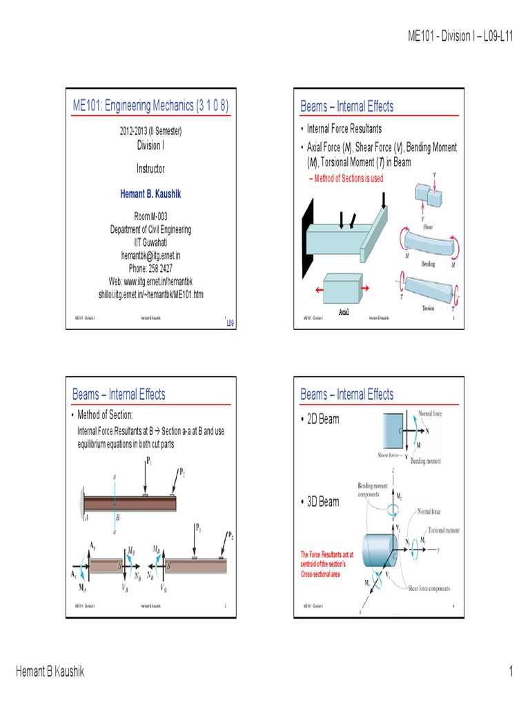 Me101 Lecture09 11 Hbk Bending Beam Structure Moment Diagram