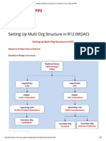 Setting Up Multi Org Structure in R12 (MOAC) _ ALL ORACLE APPS