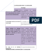 Diferencias Entre La Psicología Social y La Sociología