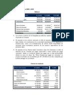 Análisis Vertical Años 2009 a 2013