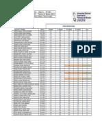 Nómina de Notas. Morfo III. Ing. Biomédica. Cohorte MAY 2015 - JUL 2015