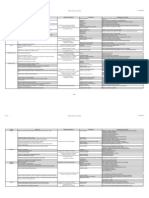 Objetivos (áreas de Lengua y Matemáticas)- 2ºEPO