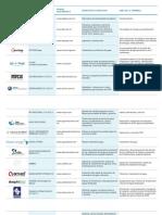Lista de Empresas de agua potable
