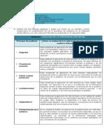 Actividad 1 Principios y Tipos de Auditorias