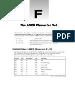 ASCII Characters Set