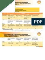 Criterios de Evaluacion de Actividades U1