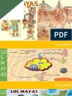 La introducción Maya Guatemala