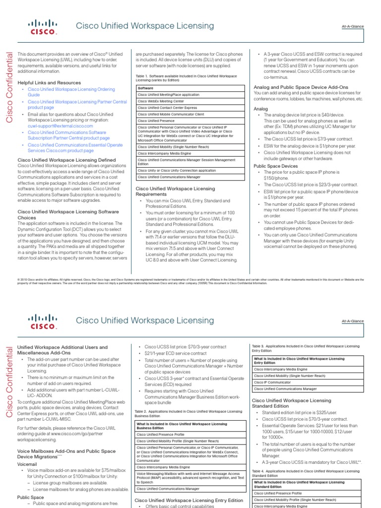 Cisco Workspace Licensing - At a Glance | Cisco Systems