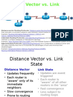 Dynamic Routings Cisco