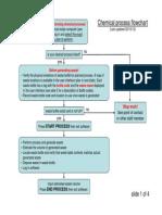 Waste Gen Process