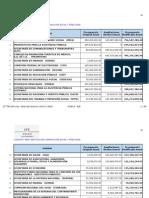 Presupuesto Comsoc Dic 2014 Definitivo