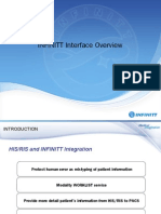 1.INIFNITT Interface Overview