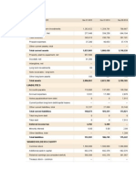 Fiscal Data SidoMuncul
