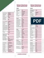 ReSharper80DefaultKeymap IDEA Scheme.pdf