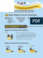 Summary of the Rights of Air Passengers