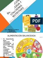 alimentacinbalanceadayloncherasnutritivas-131229152346-phpapp01