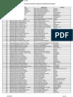 Lista de Cesados Compensacion Economica2