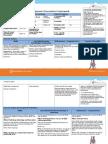 career dev discussion framework bk sept14